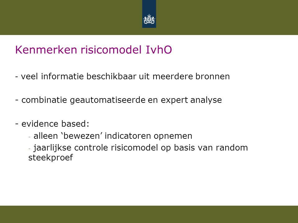 Kenmerken risicomodel IvhO