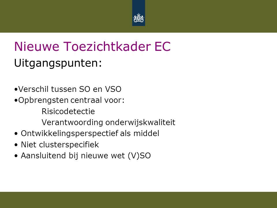 Nieuwe Toezichtkader EC
