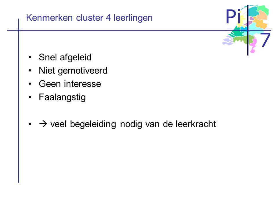 Kenmerken cluster 4 leerlingen