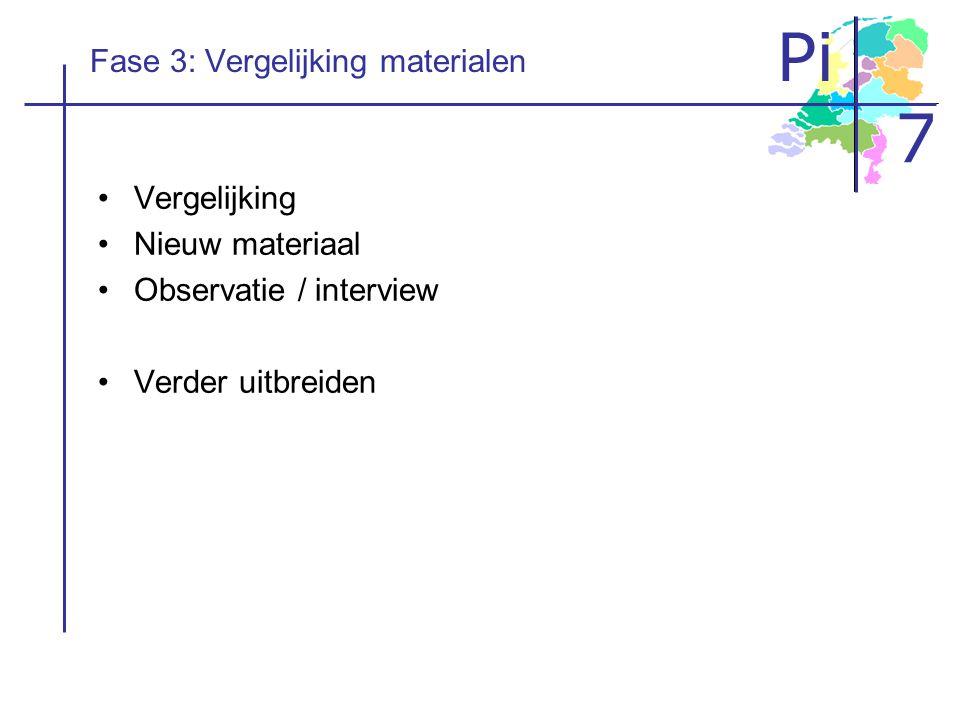 Fase 3: Vergelijking materialen