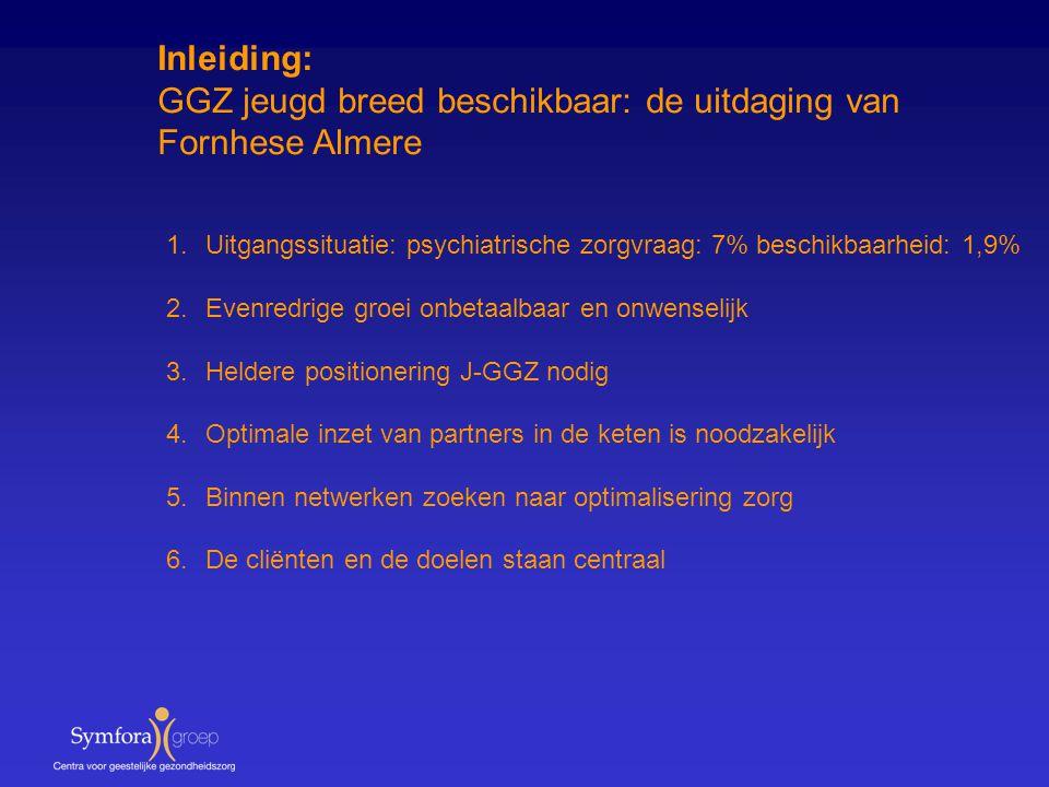 GGZ jeugd breed beschikbaar: de uitdaging van Fornhese Almere