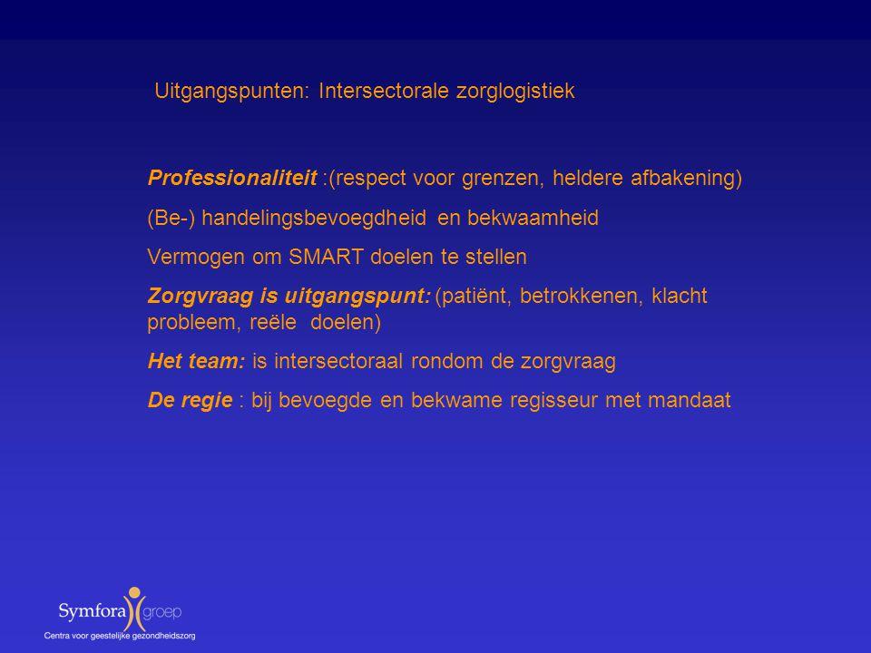 Uitgangspunten: Intersectorale zorglogistiek