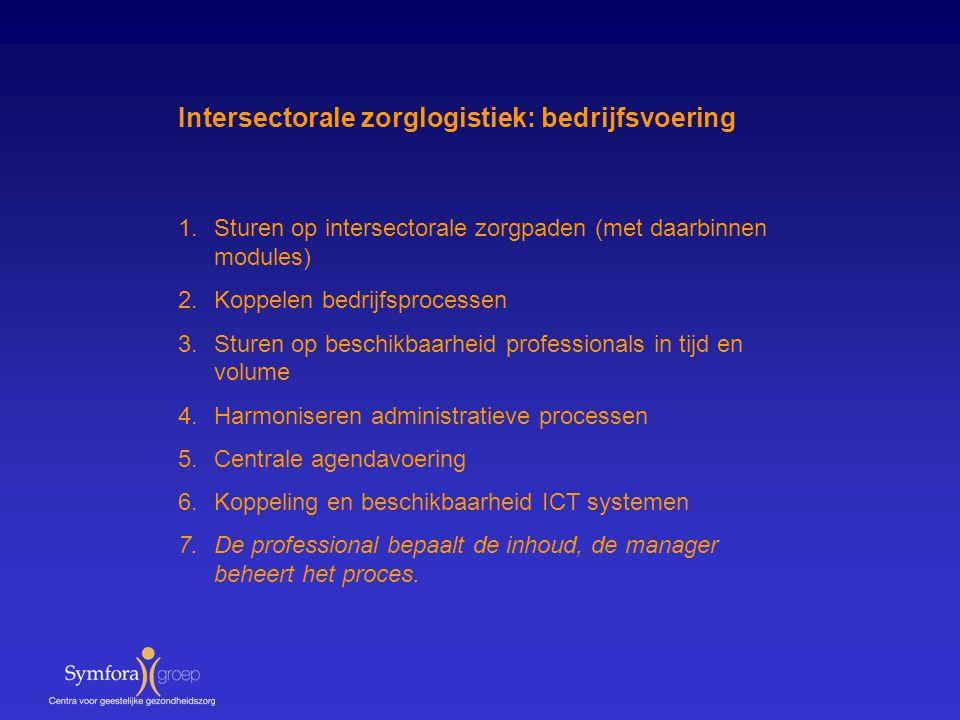 Intersectorale zorglogistiek: bedrijfsvoering