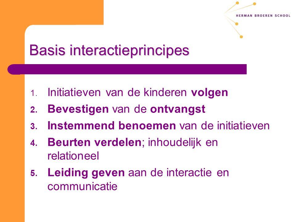 Basis interactieprincipes