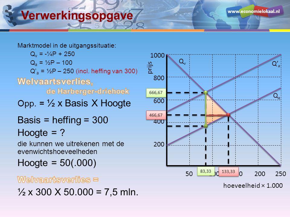 Verwerkingsopgave Basis = heffing = 300 Hoogte = Hoogte = 50(.000)