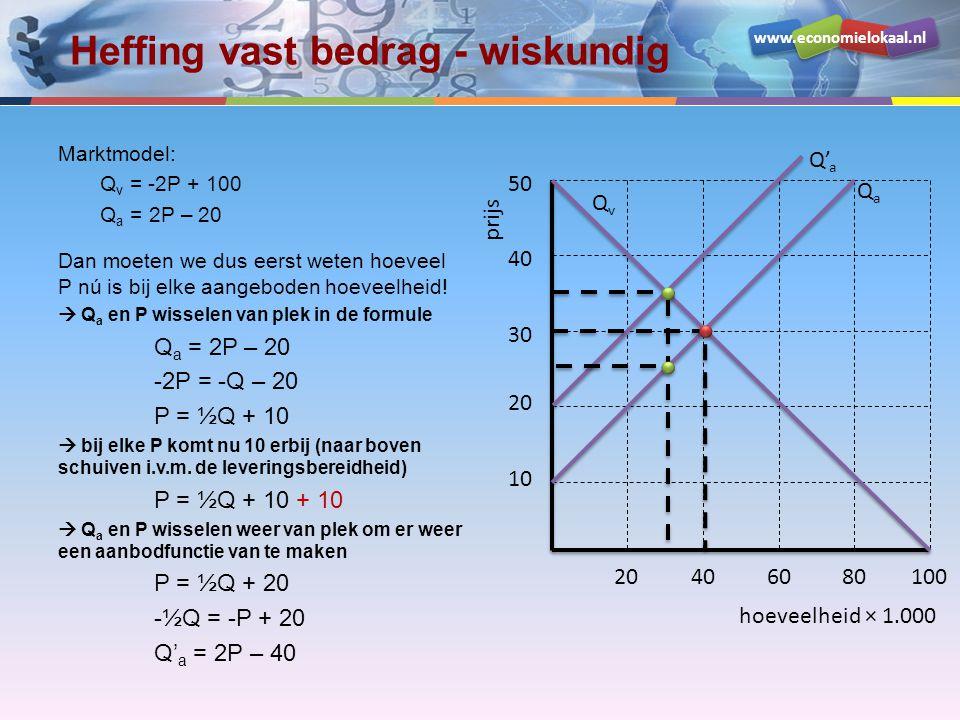 Heffing vast bedrag - wiskundig