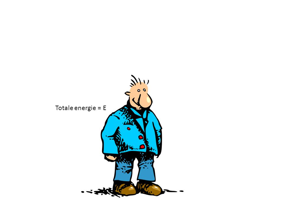 Totale energie = E