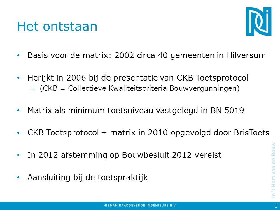 Het ontstaan Basis voor de matrix: 2002 circa 40 gemeenten in Hilversum. Herijkt in 2006 bij de presentatie van CKB Toetsprotocol.