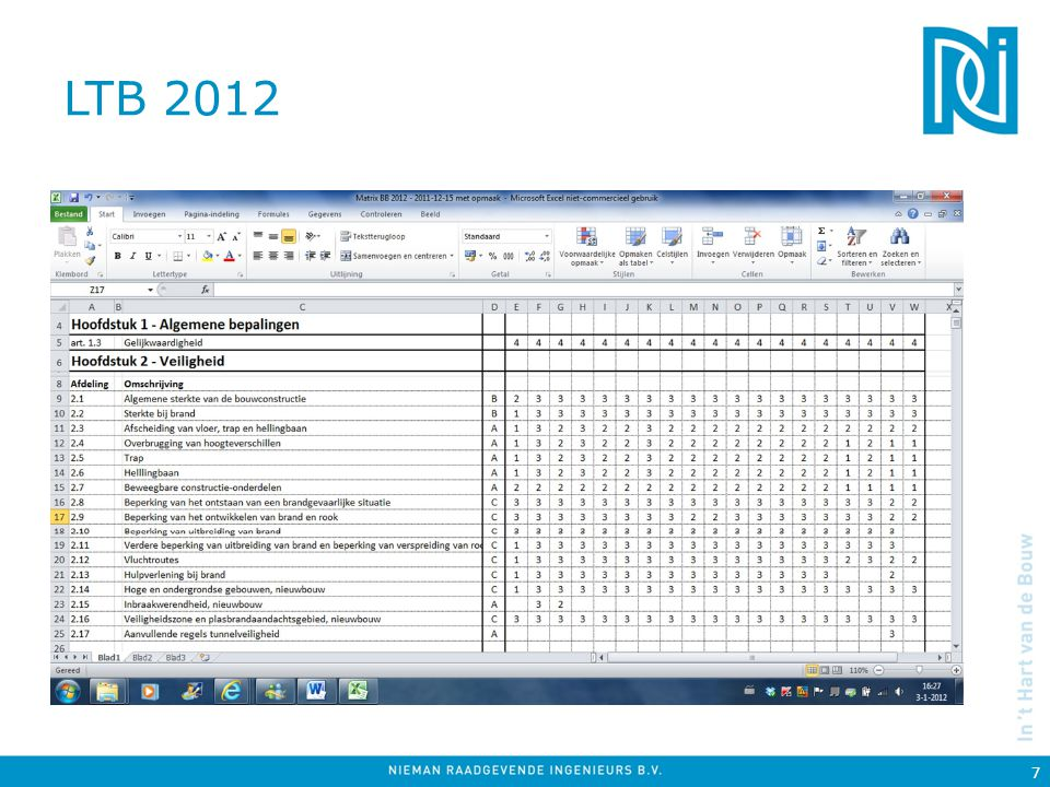 LTB 2012 Screenshot van de basis matrix