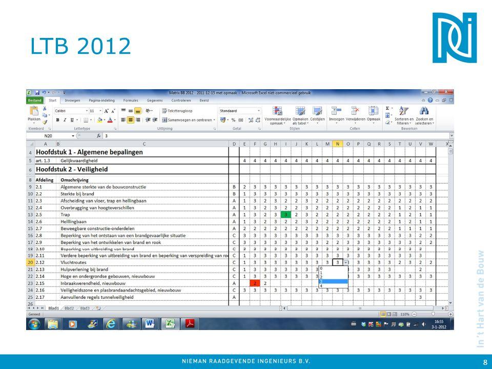 LTB 2012 Screenshot van de matrix met eigen aanpassingen