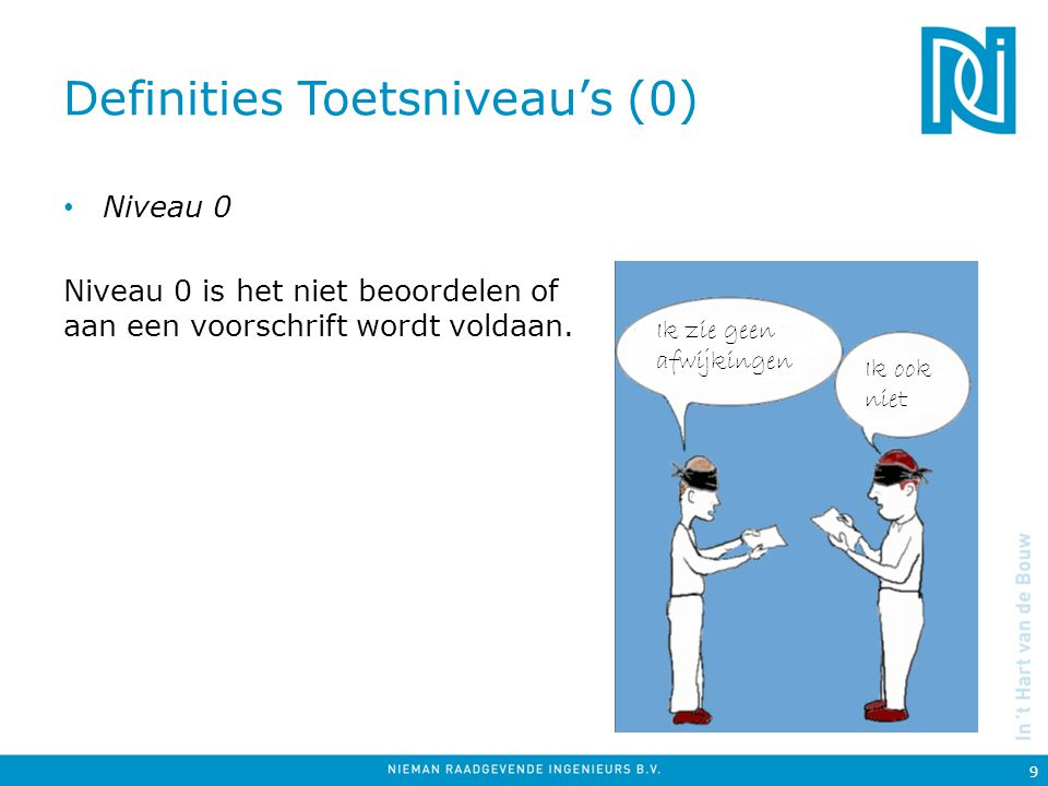 Definities Toetsniveau's (0)