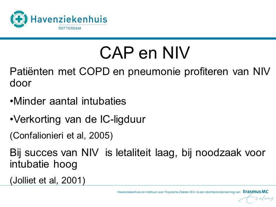 CAP en NIV Patiënten met COPD en pneumonie profiteren van NIV door