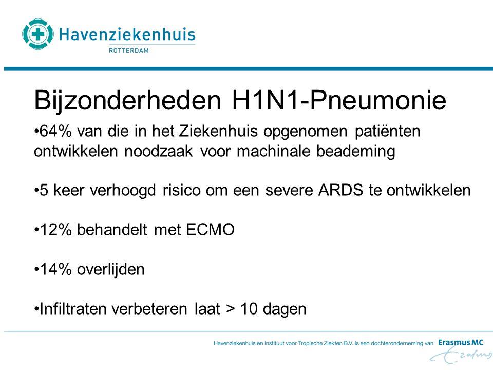 Bijzonderheden H1N1-Pneumonie