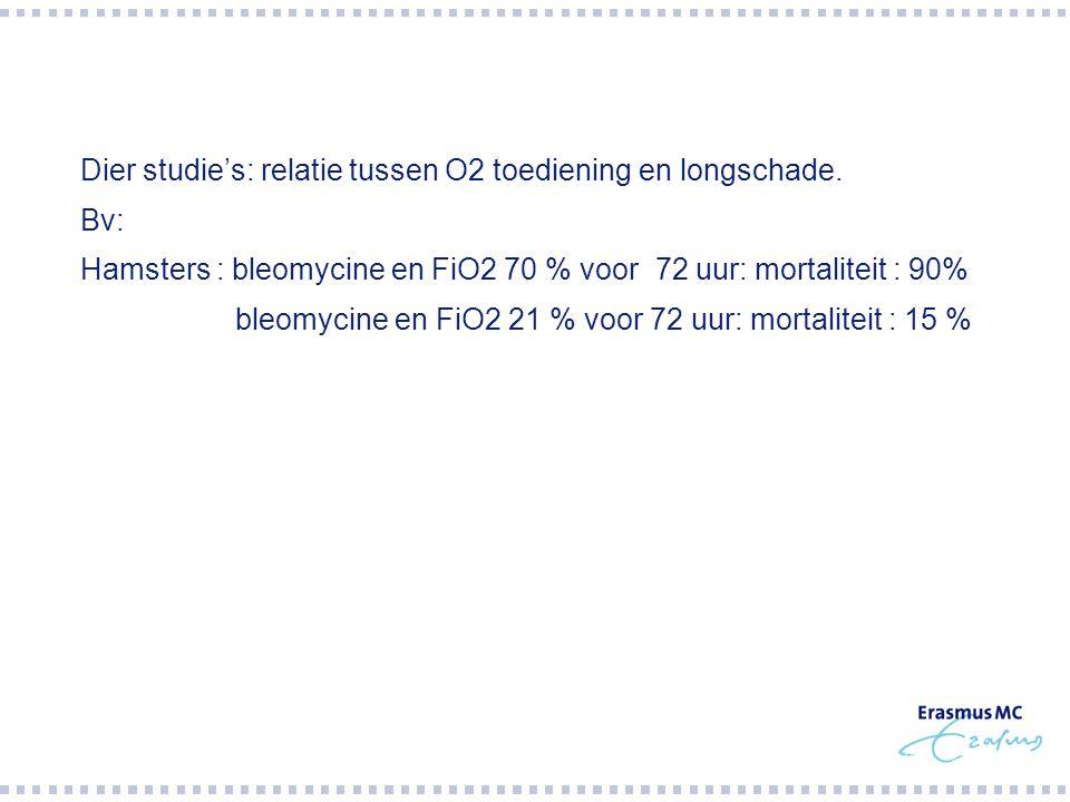 Dier studie's: relatie tussen O2 toediening en longschade.