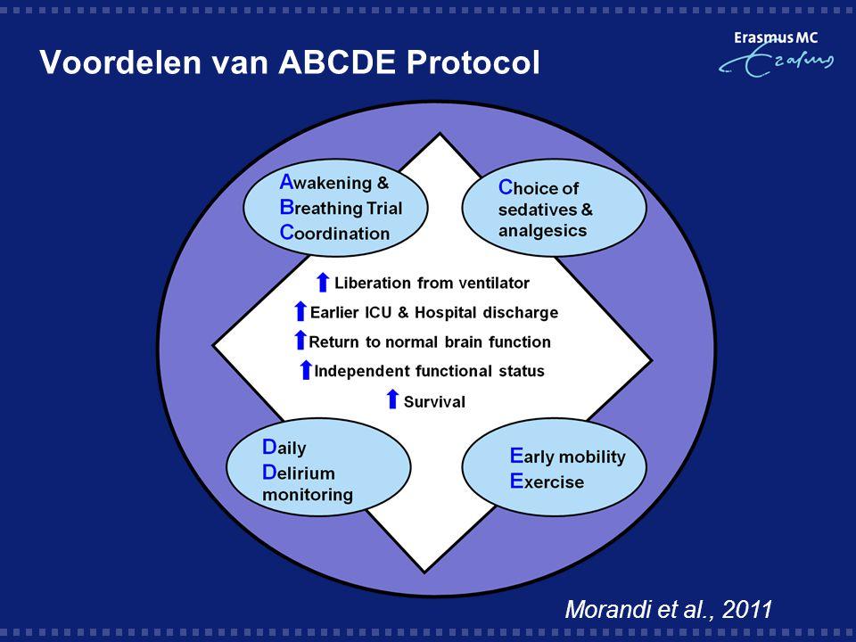 Voordelen van ABCDE Protocol
