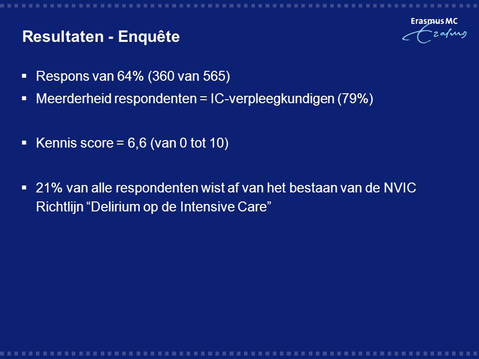 Resultaten - Enquête Respons van 64% (360 van 565)