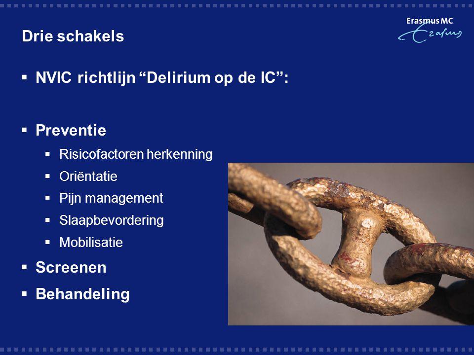 NVIC richtlijn Delirium op de IC :