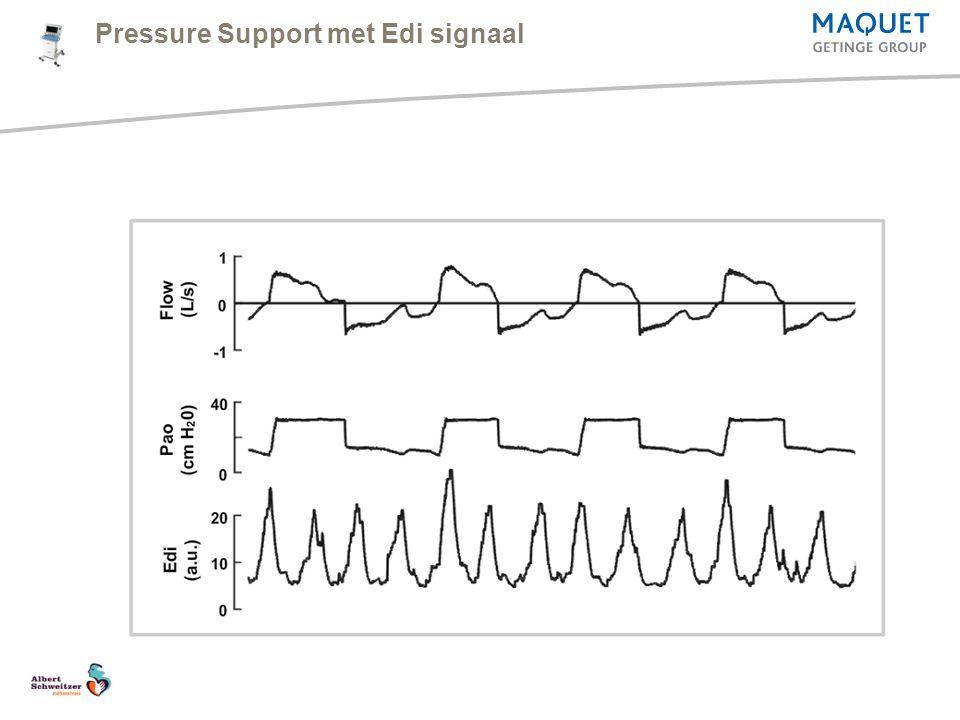 Pressure Support met Edi signaal