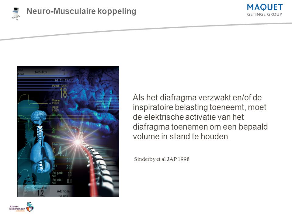 Neuro-Musculaire koppeling