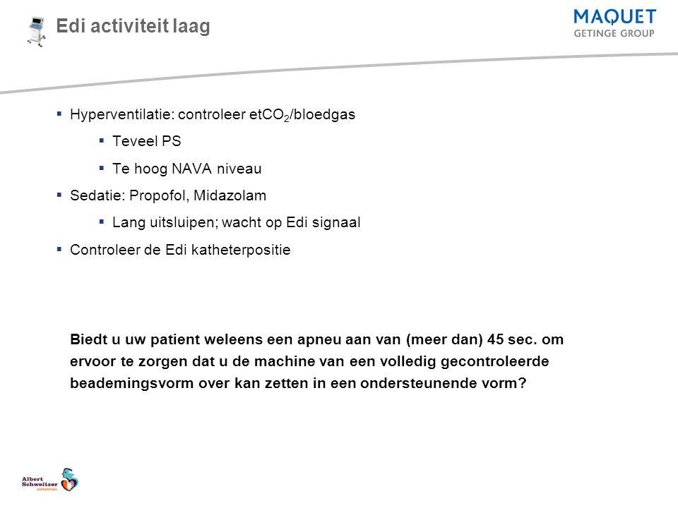 Edi activiteit laag Hyperventilatie: controleer etCO2/bloedgas