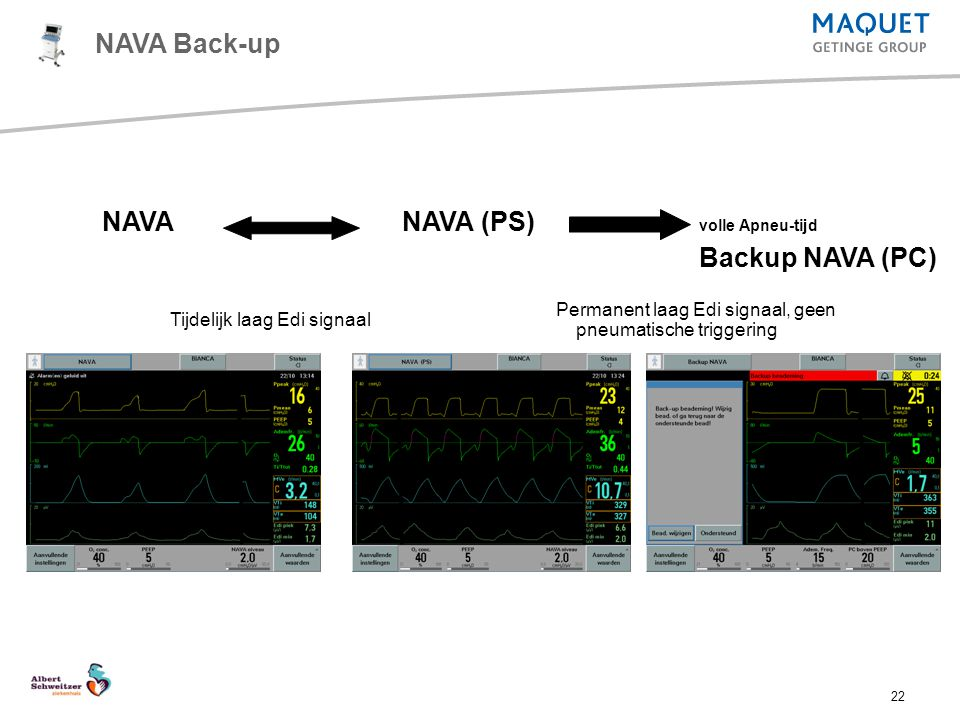 NAVA Back-up NAVA Backup NAVA (PC)