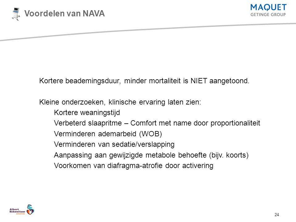 NAVA Training Presentation 2007