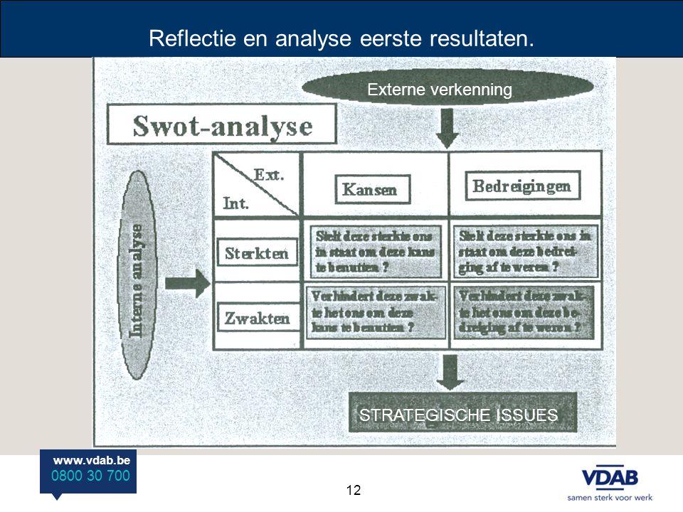 Reflectie en analyse eerste resultaten.
