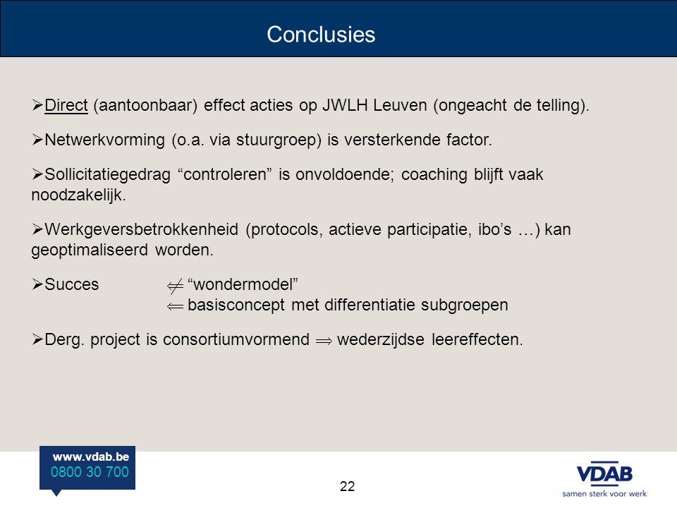 Conclusies Direct (aantoonbaar) effect acties op JWLH Leuven (ongeacht de telling). Netwerkvorming (o.a. via stuurgroep) is versterkende factor.