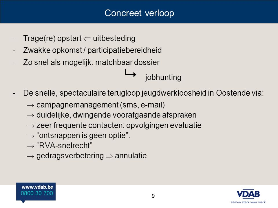 Concreet verloop Trage(re) opstart  uitbesteding
