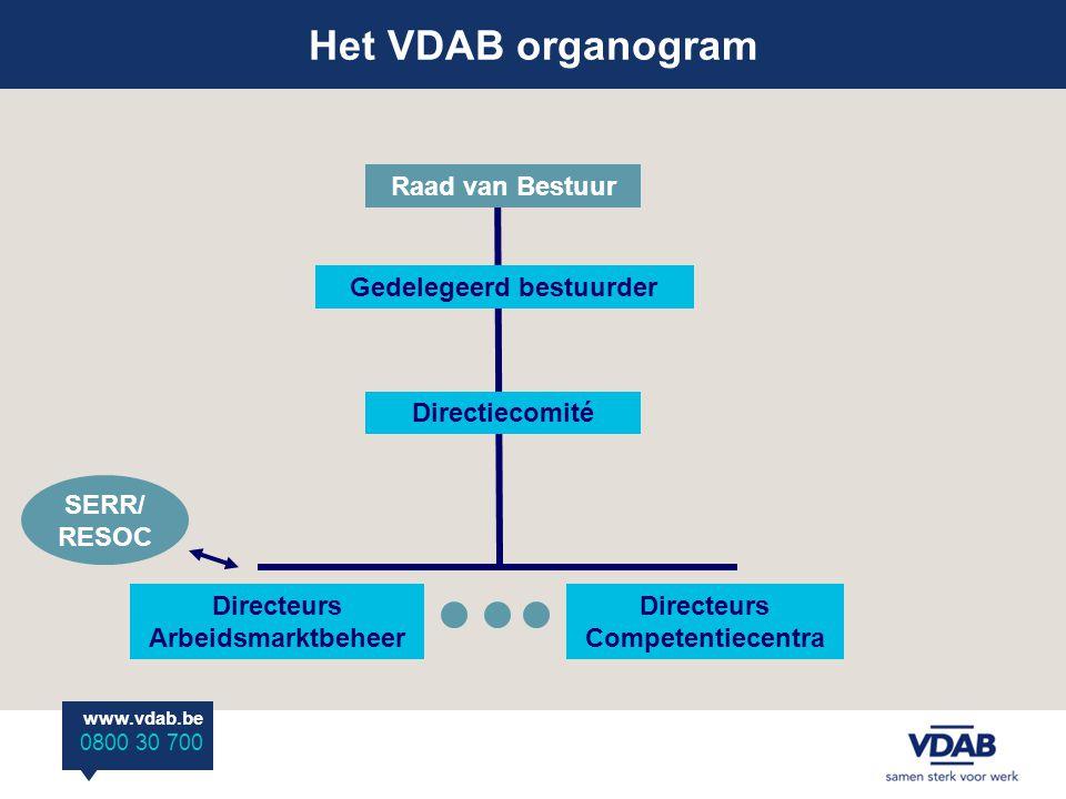 Het VDAB organogram Raad van Bestuur Gedelegeerd bestuurder