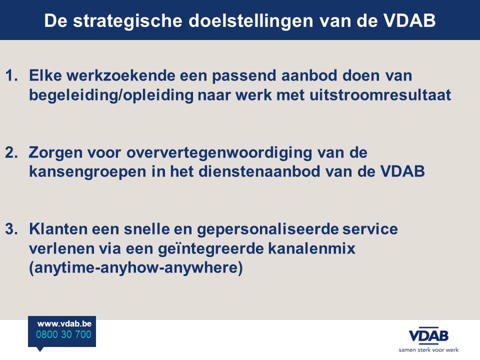 De strategische doelstellingen van de VDAB