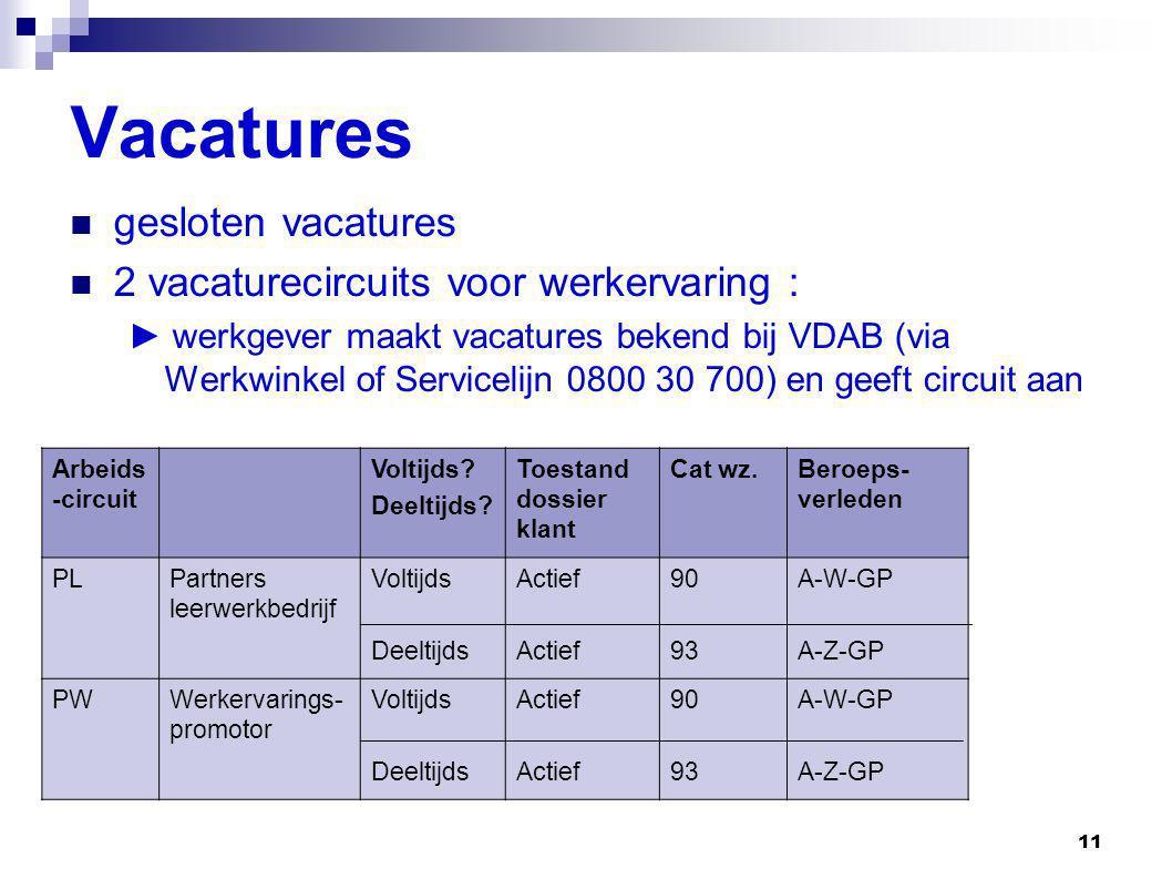 Vacatures gesloten vacatures 2 vacaturecircuits voor werkervaring :