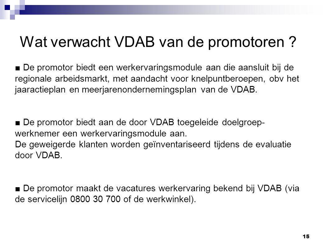 Wat verwacht VDAB van de promotoren