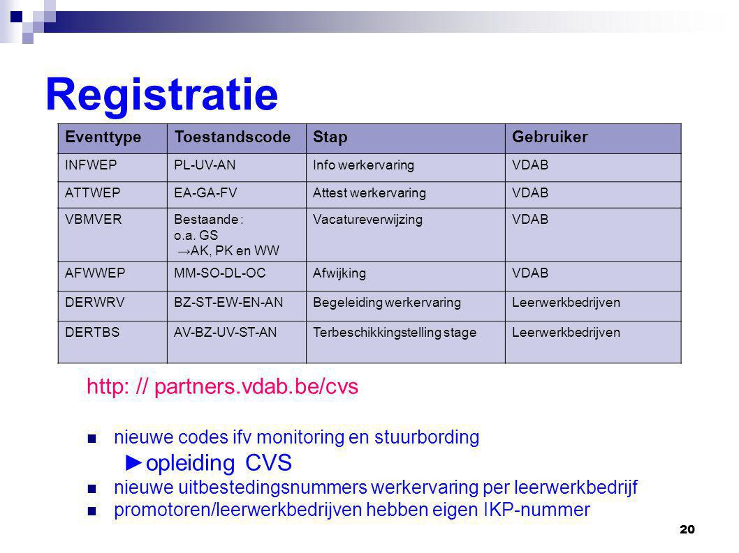 Registratie ►opleiding CVS http: // partners.vdab.be/cvs