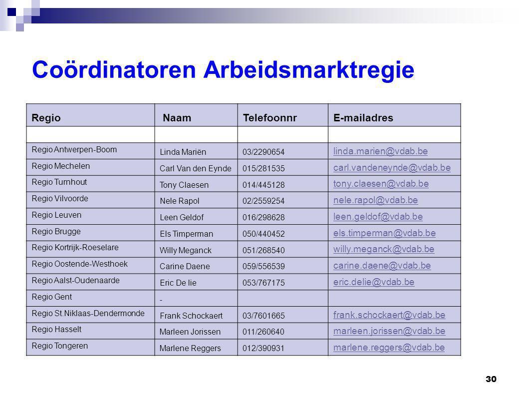 Coördinatoren Arbeidsmarktregie