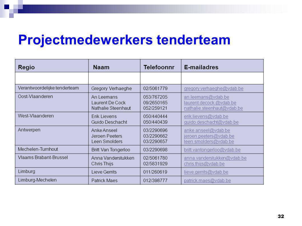 Projectmedewerkers tenderteam