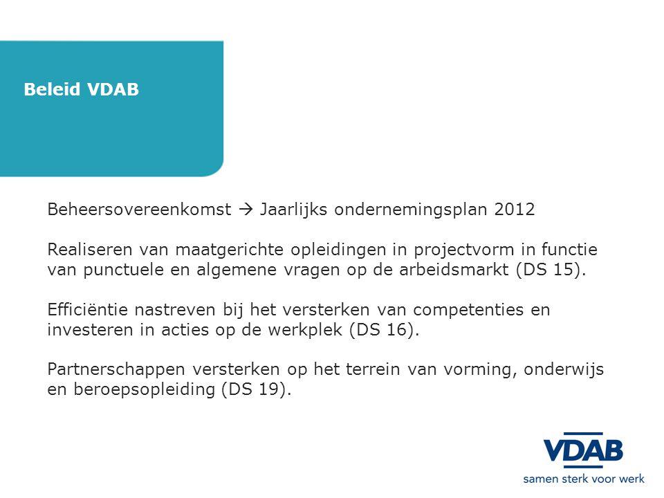 Beleid VDAB Beheersovereenkomst  Jaarlijks ondernemingsplan 2012.