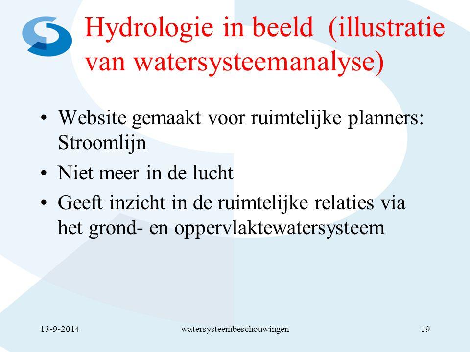 Hydrologie in beeld (illustratie van watersysteemanalyse)