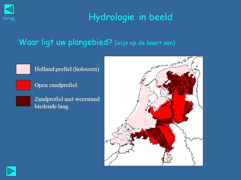 Hydrologie in beeld Waar ligt uw plangebied (wijs op de kaart aan)