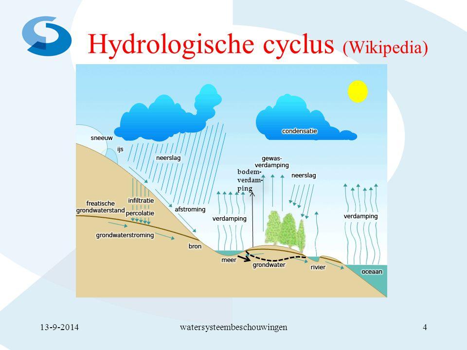 Hydrologische cyclus (Wikipedia)
