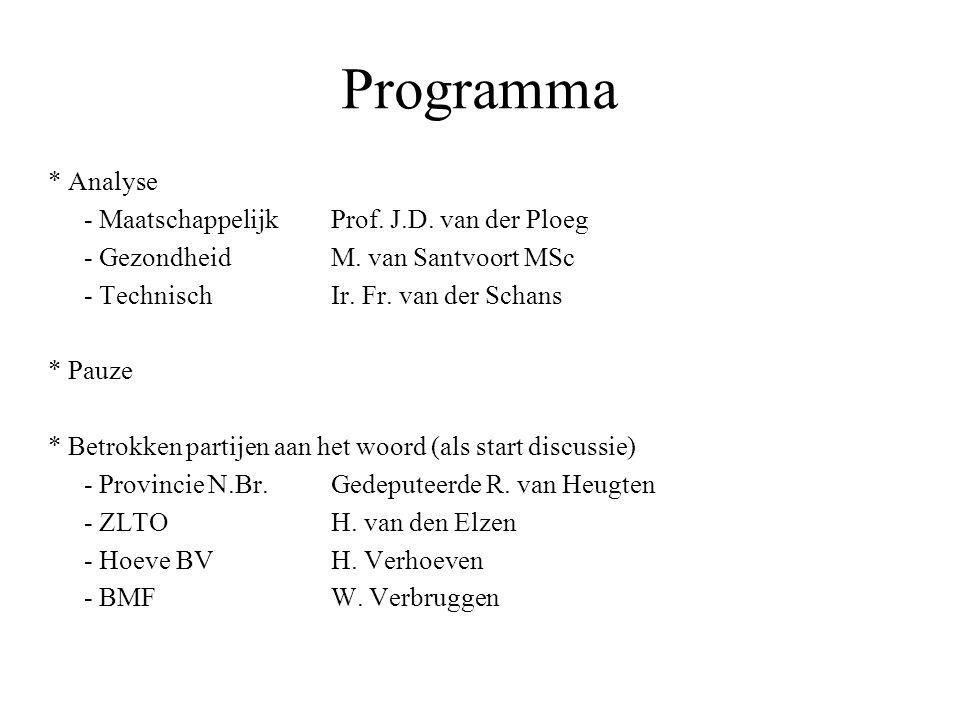Programma * Analyse - Maatschappelijk Prof. J.D. van der Ploeg