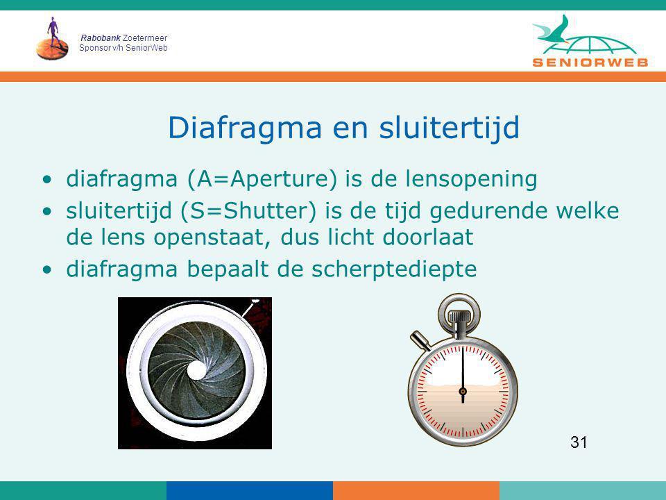 Diafragma en sluitertijd