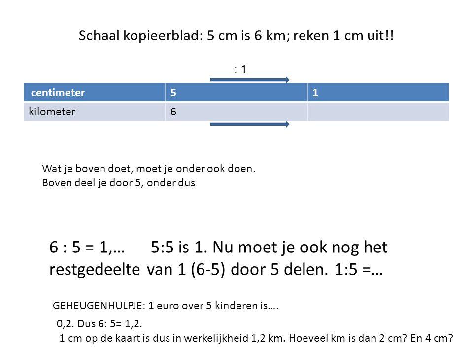 Schaal kopieerblad: 5 cm is 6 km; reken 1 cm uit!!