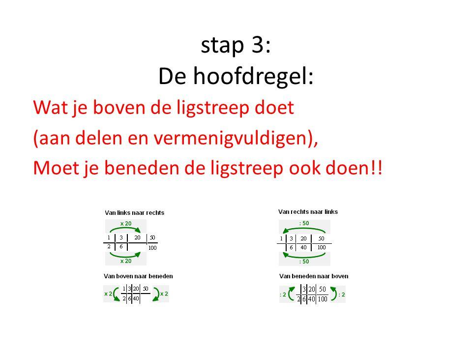 stap 3: De hoofdregel: Wat je boven de ligstreep doet