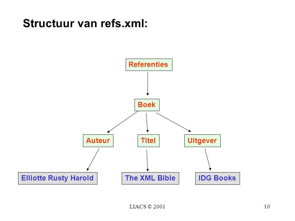 Structuur van refs.xml: