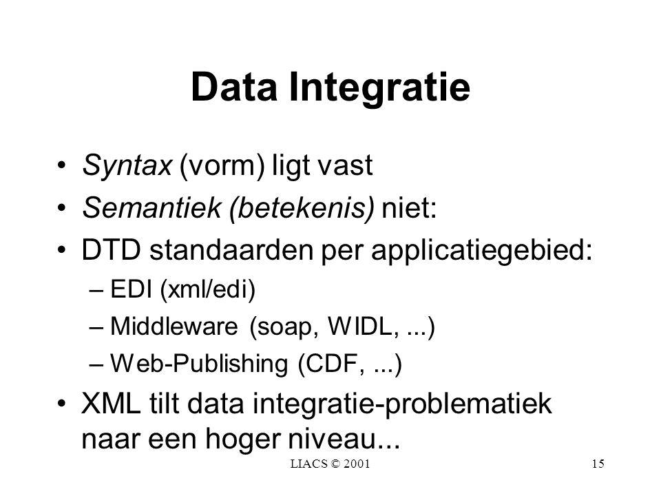Data Integratie Syntax (vorm) ligt vast Semantiek (betekenis) niet: