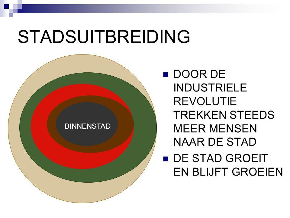 STADSUITBREIDING DOOR DE INDUSTRIELE REVOLUTIE TREKKEN STEEDS MEER MENSEN NAAR DE STAD. DE STAD GROEIT EN BLIJFT GROEIEN.
