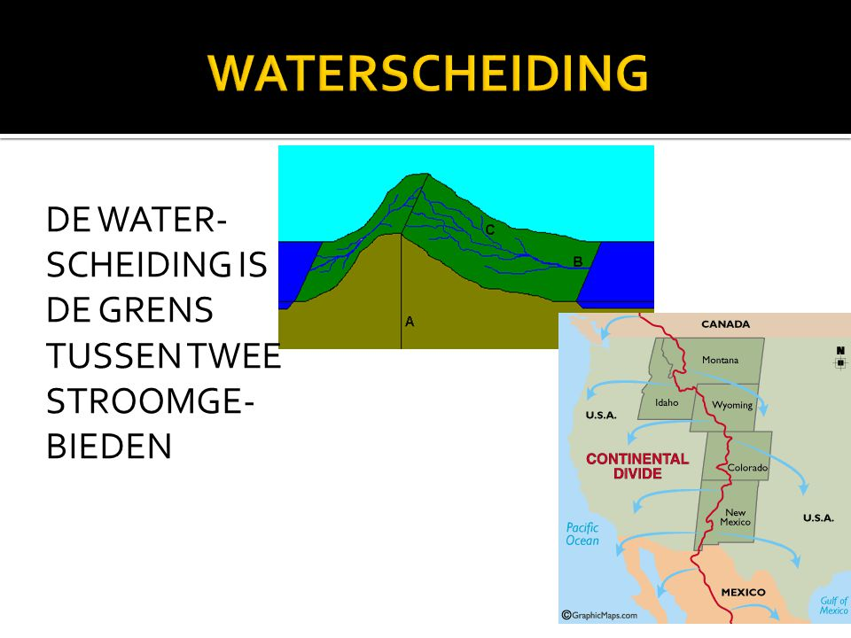 WATERSCHEIDING DE WATER- SCHEIDING IS DE GRENS TUSSEN TWEE STROOMGE-
