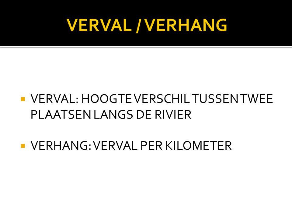 VERVAL / VERHANG VERVAL: HOOGTE VERSCHIL TUSSEN TWEE PLAATSEN LANGS DE RIVIER.