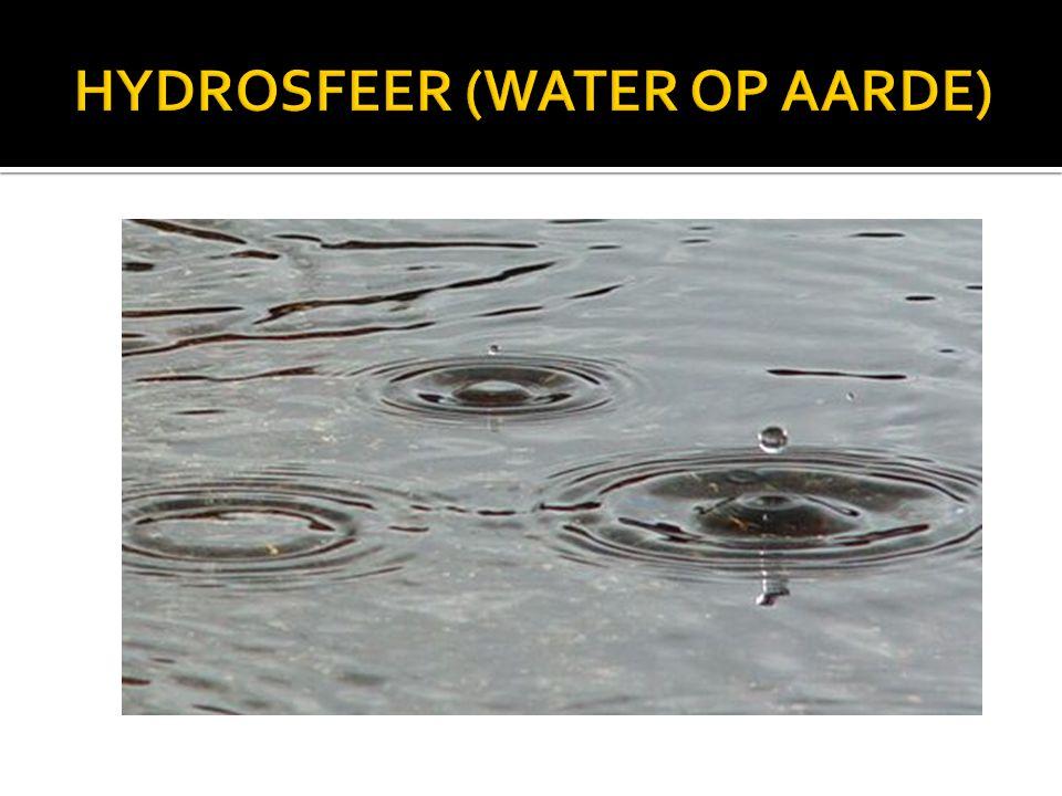 HYDROSFEER (WATER OP AARDE)